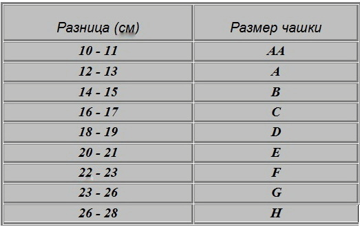 forma-grudi-kryuchki-foto